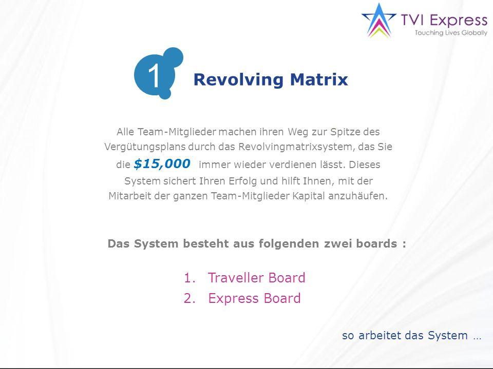 Alle Team-Mitglieder machen ihren Weg zur Spitze des Vergütungsplans durch das Revolvingmatrixsystem, das Sie die $15,000 immer wieder verdienen lässt.