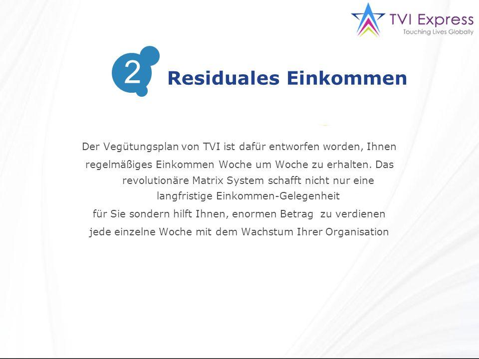 Der Vegütungsplan von TVI ist dafür entworfen worden, Ihnen regelmäßiges Einkommen Woche um Woche zu erhalten.