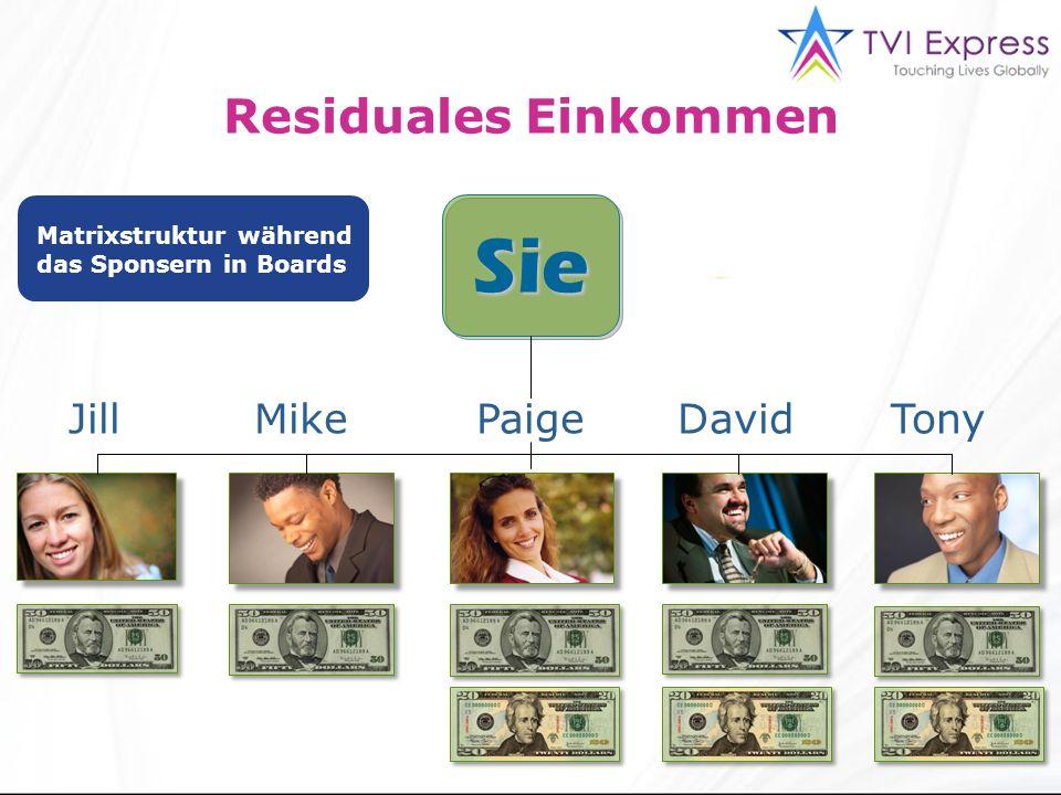 Sie Tony David Mike Jill Paige Residuales Einkommen Matrixstruktur während das Sponsern in Boards