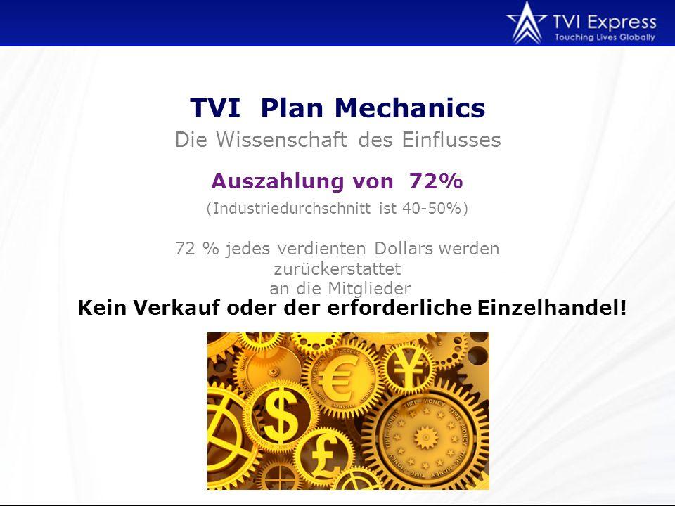 TVI Plan Mechanics Die Wissenschaft des Einflusses (Industriedurchschnitt ist 40-50%) Auszahlung von 72% 72 % jedes verdienten Dollars werden zurückerstattet an die Mitglieder Kein Verkauf oder der erforderliche Einzelhandel!