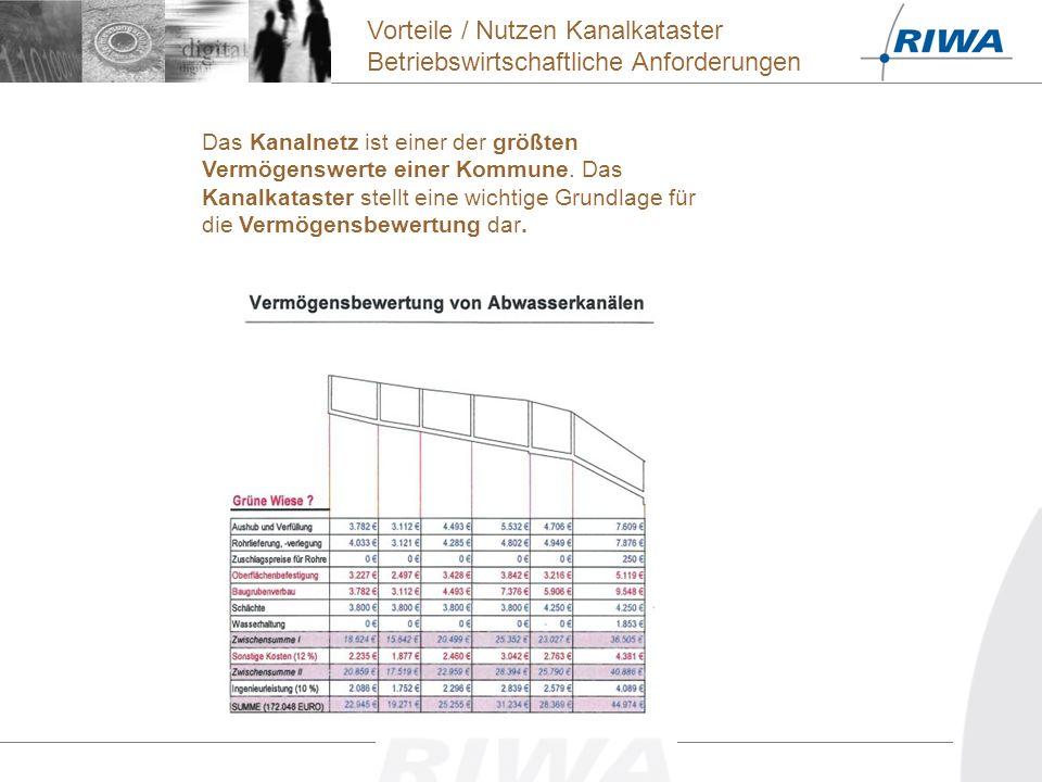 Vorteile / Nutzen Kanalkataster Betriebswirtschaftliche Anforderungen Das Kanalnetz ist einer der größten Vermögenswerte einer Kommune.