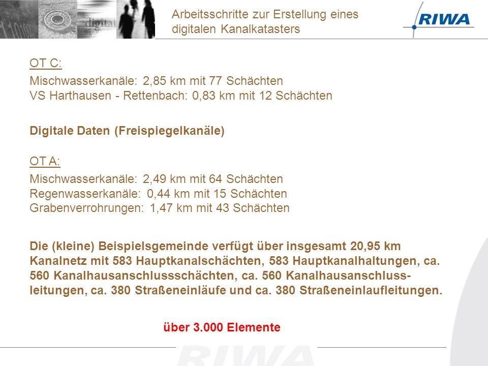 OT C: Mischwasserkanäle: 2,85 km mit 77 Schächten VS Harthausen - Rettenbach: 0,83 km mit 12 Schächten Digitale Daten (Freispiegelkanäle) OT A: Mischwasserkanäle: 2,49 km mit 64 Schächten Regenwasserkanäle: 0,44 km mit 15 Schächten Grabenverrohrungen: 1,47 km mit 43 Schächten Arbeitsschritte zur Erstellung eines digitalen Kanalkatasters Die (kleine) Beispielsgemeinde verfügt über insgesamt 20,95 km Kanalnetz mit 583 Hauptkanalschächten, 583 Hauptkanalhaltungen, ca.