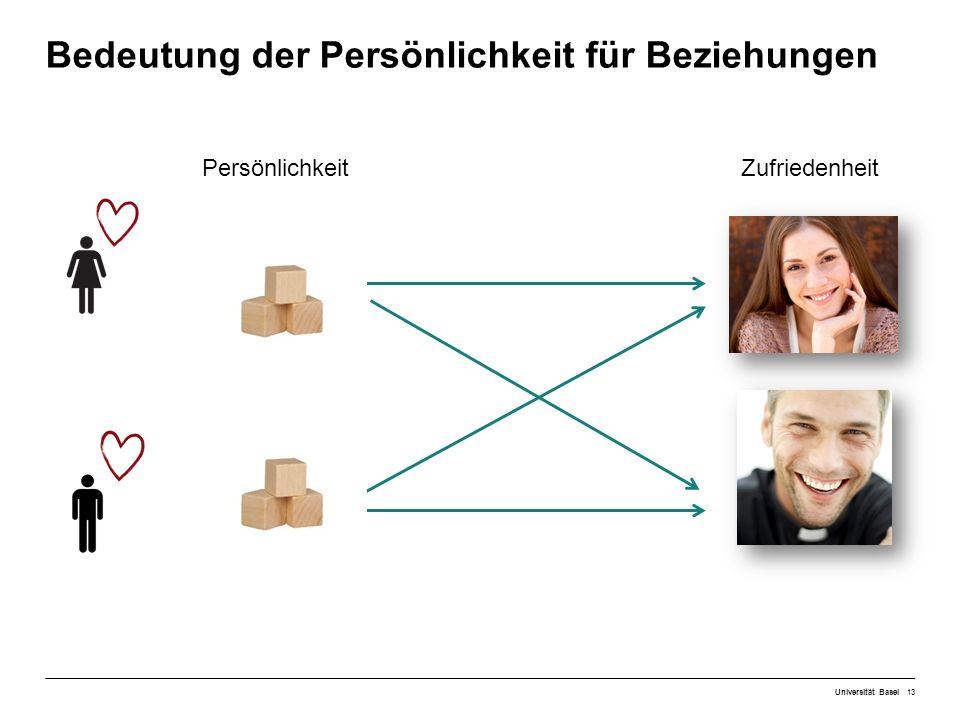 Universität Basel13 PersönlichkeitZufriedenheit Bedeutung der Persönlichkeit für Beziehungen