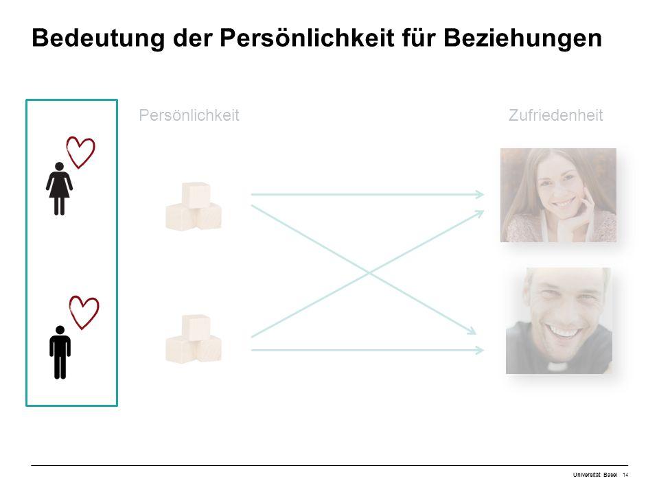 Universität Basel14 PersönlichkeitZufriedenheit Bedeutung der Persönlichkeit für Beziehungen