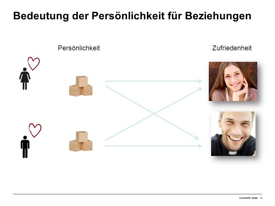 Universität Basel18 PersönlichkeitZufriedenheit Bedeutung der Persönlichkeit für Beziehungen