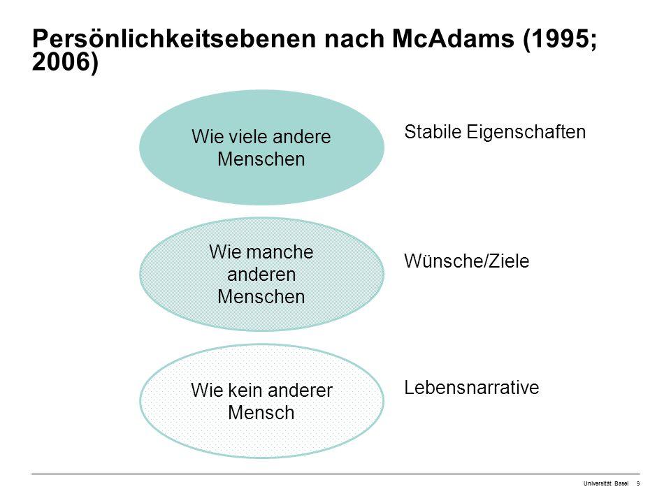 Persönlichkeitsebenen nach McAdams (1995; 2006) Universität Basel9 Wie viele andere Menschen Wie manche anderen Menschen Wie kein anderer Mensch Stabile Eigenschaften Wünsche/Ziele Lebensnarrative