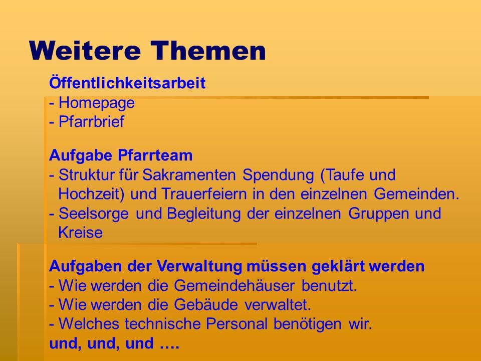 Weitere Themen Öffentlichkeitsarbeit - Homepage - Pfarrbrief Aufgabe Pfarrteam - Struktur für Sakramenten Spendung (Taufe und Hochzeit) und Trauerfeiern in den einzelnen Gemeinden.
