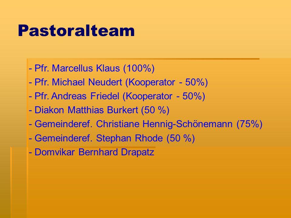 Pastoralteam - Pfr. Marcellus Klaus (100%) - Pfr.