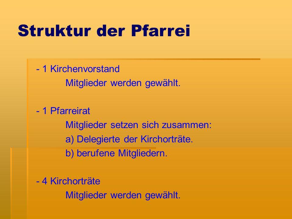 Struktur der Pfarrei - 1 Kirchenvorstand Mitglieder werden gewählt.