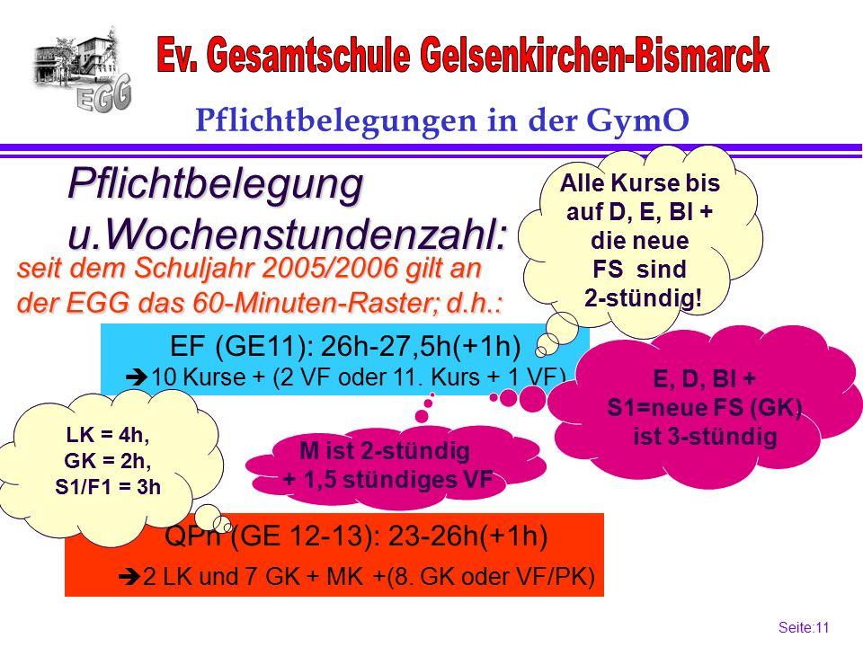 Seite:11 11 Pflichtbelegung u.Wochenstundenzahl: EF (GE11): 33 - 34(+1) x 45'  10 Kurse + (2 VF oder 11.