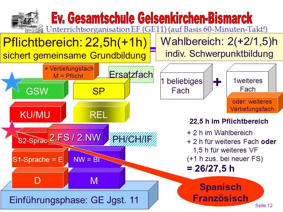 Seite:12 12 Einführungsphase: GE Jgst. 11 PH/CH/IF Ersatzfach Wahlbereich: 2(+2/1,5)h indiv.