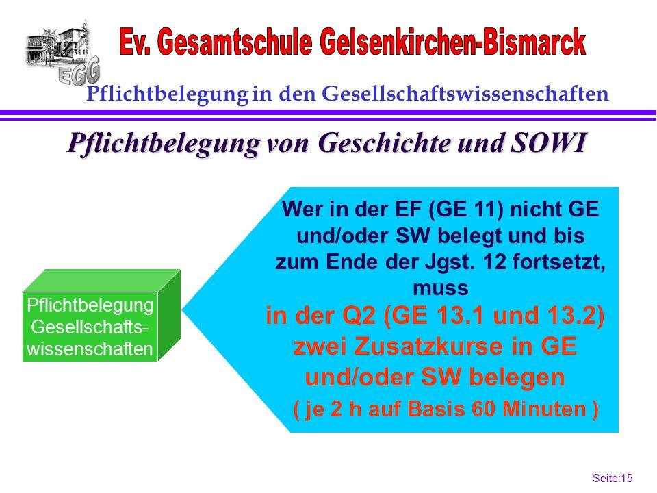 Seite:15 15 Pflichtbelegung Gesellschafts- wissenschaften Pflichtbelegung von Geschichte und SOWI Wer in der EF (GE 11) nicht GE und/oder SW belegt und bis zum Ende der Jgst.