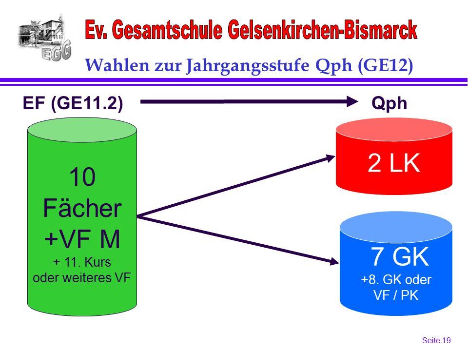 Seite:19 19 Wahlen zur Jahrgangsstufe Qph (GE12) 10 Fächer +VF M + 11.