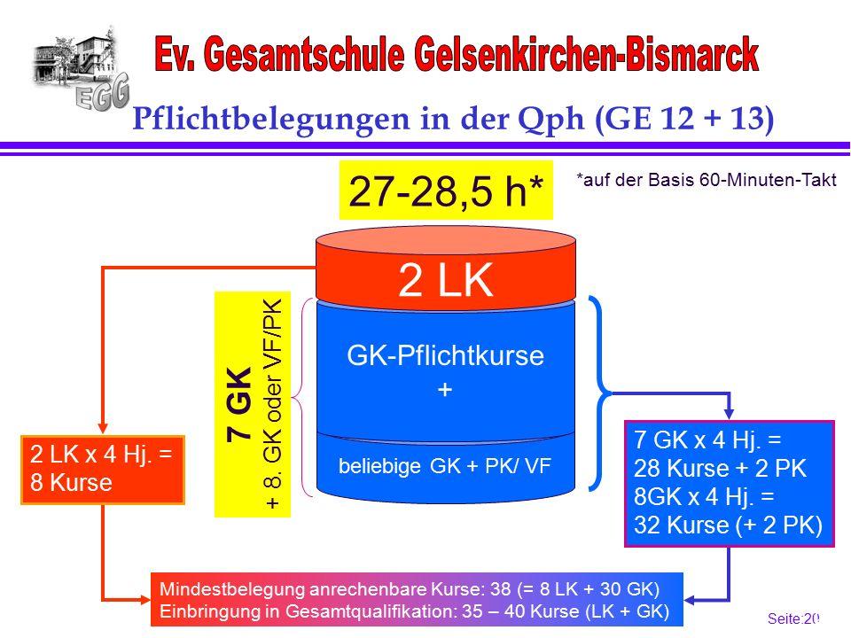 Seite:20 20 Mindestbelegung anrechenbare Kurse: 38 (= 8 LK + 30 GK) Einbringung in Gesamtqualifikation: 35 – 40 Kurse (LK + GK) beliebige GK + PK/ VF GK-Pflichtkurse + 2 LK 2 LK x 4 Hj.