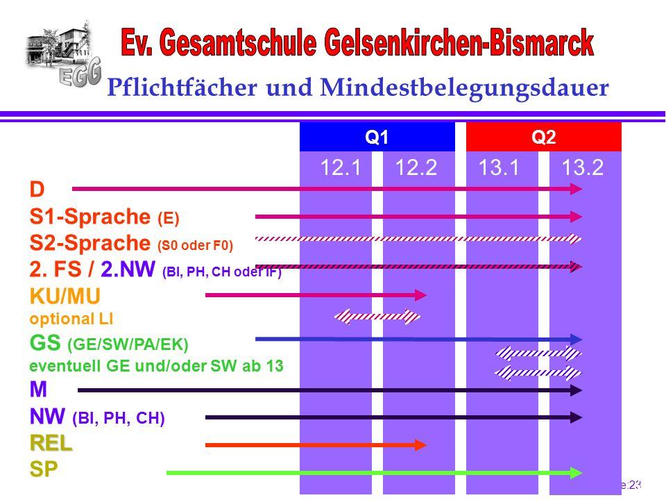 Seite:23 23 D S1-Sprache (E) S2-Sprache (S0 oder F0) 2.