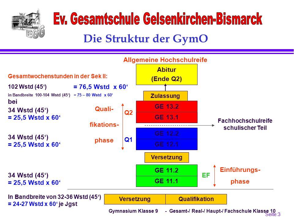 Seite:3 3 GE 11.1 GE 13.1 GE 12.1 GE 12.2 GE 11.2 Abitur (Ende Q2) Versetzung Allgemeine Hochschulreife Zulassung GE 13.2 Qualifikation Fachhochschulreife schulischer Teil Einführungs- phase Gymnasium Klasse 9 - Gesamt-/ Real-/ Haupt-/ Fachschule Klasse 10 Quali- fikations- phase Die Struktur der GymO Q1 Q2 EF Gesamtwochenstunden in der Sek II: 102 Wstd (45') in Bandbreite 100-104 Wstd (45') = 76,5 Wstd x 60' = 75 – 80 Wstd x 60' bei 34 Wstd (45') = 25,5 Wstd x 60' In Bandbreite von 32-36 Wstd (45') = 24-27 Wstd x 60' je Jgst
