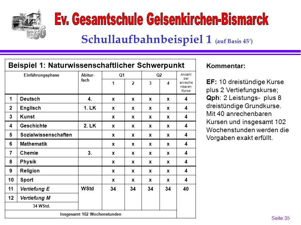 Seite:35 35 Schullaufbahnbeispiel 1 (auf Basis 45') Beispiel 1: Naturwissenschaftlicher Schwerpunkt Einf ü hrungsphaseAbitur- fach Q1Q2 Anzahl der anreche nbaren Kurse 1234 1Deutsch4.xxxx4 2Englisch1.