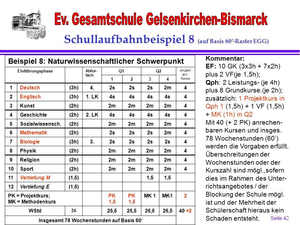 Seite:42 42 Schullaufbahnbeispiel 8 (auf Basis 60'-Raster EGG) Beispiel 8: Naturwissenschaftlicher Schwerpunkt Einf ü hrungsphase Abitur- fach Q1Q2 Anzahl anr.
