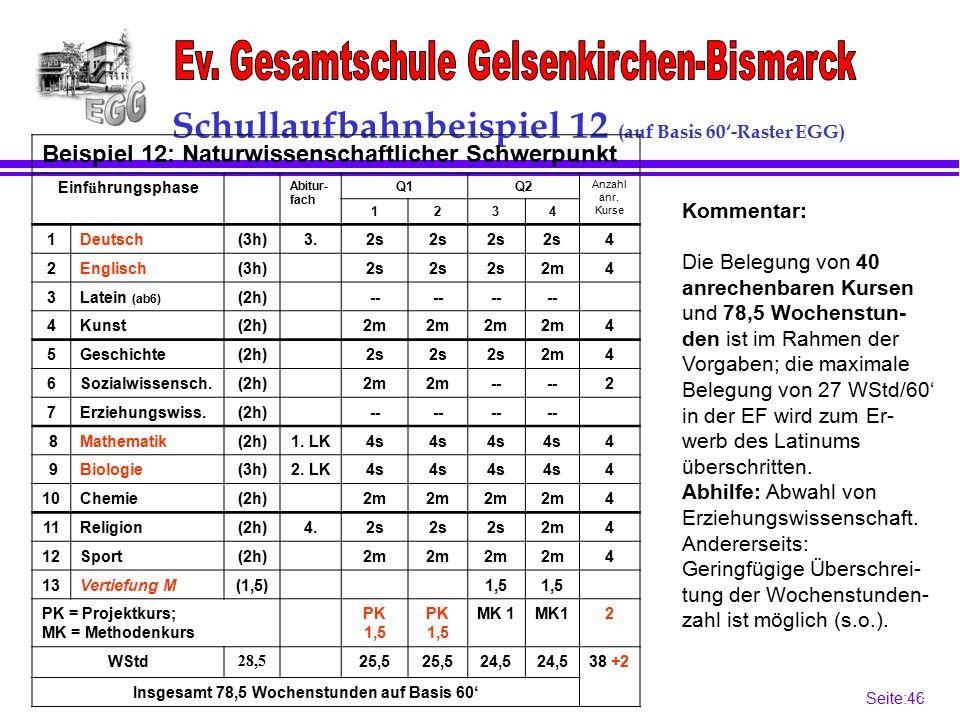 Seite:46 46 Schullaufbahnbeispiel 12 (auf Basis 60'-Raster EGG) Kommentar: Die Belegung von 40 anrechenbaren Kursen und 78,5 Wochenstun- den ist im Rahmen der Vorgaben; die maximale Belegung von 27 WStd/60' in der EF wird zum Er- werb des Latinums überschritten.