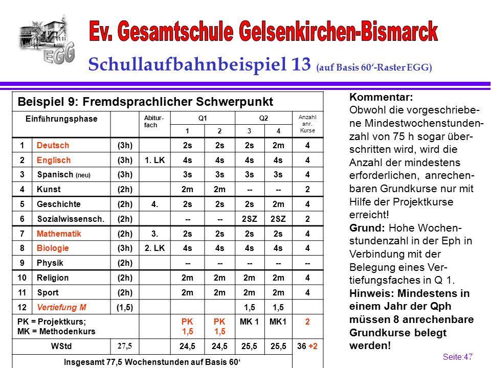 Seite:47 47 Schullaufbahnbeispiel 13 (auf Basis 60'-Raster EGG) Kommentar: Obwohl die vorgeschriebe- ne Mindestwochenstunden- zahl von 75 h sogar über- schritten wird, wird die Anzahl der mindestens erforderlichen, anrechen- baren Grundkurse nur mit Hilfe der Projektkurse erreicht.