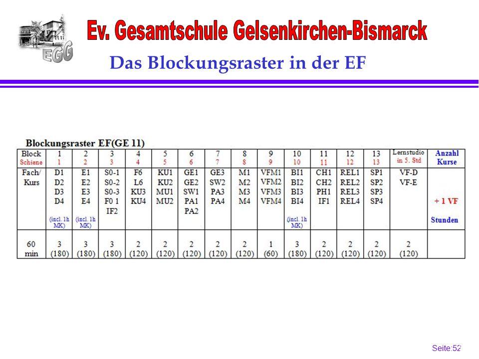Seite:52 52 Das Blockungsraster in der EF