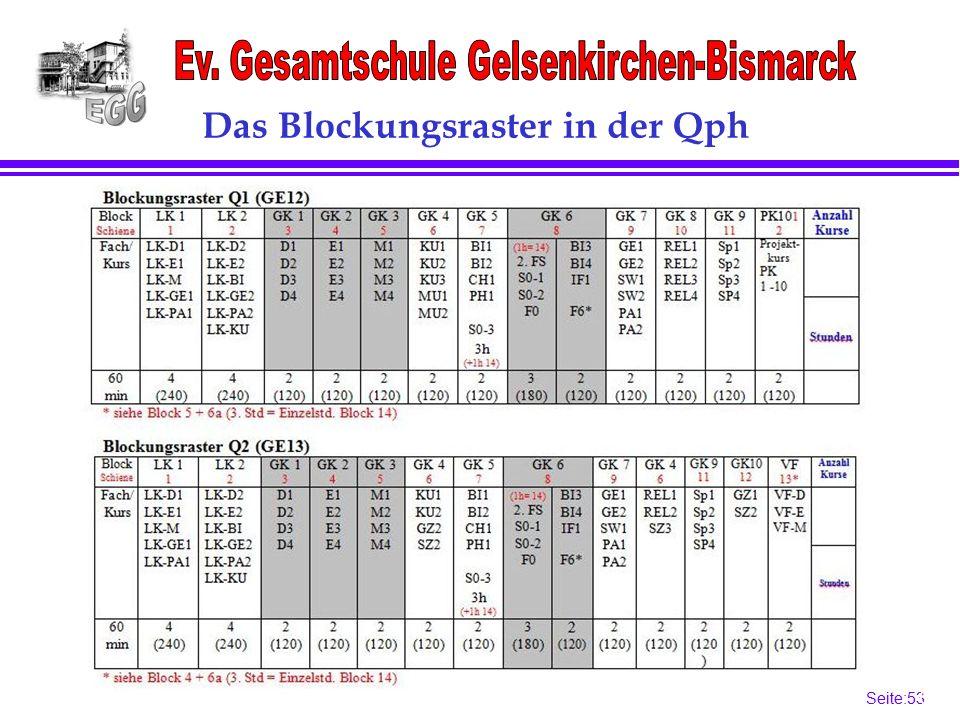 Seite:53 53 Das Blockungsraster in der Qph