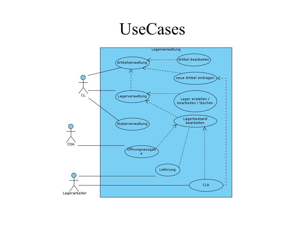 UseCases