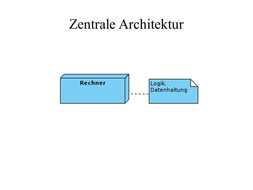 Zentrale Architektur