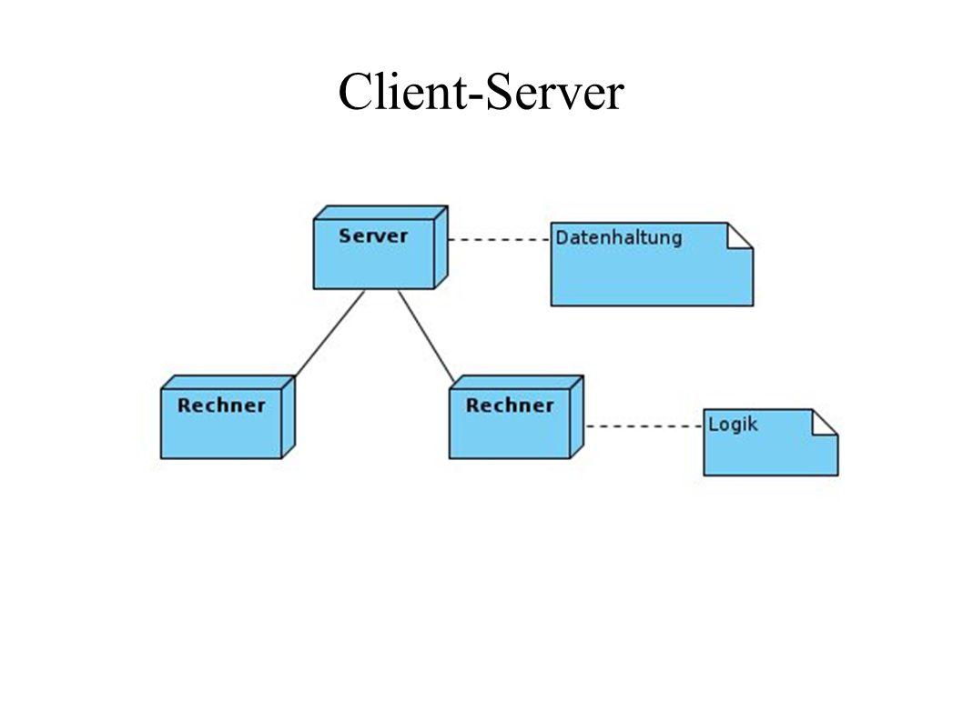 Client-Server (abstrahiert)