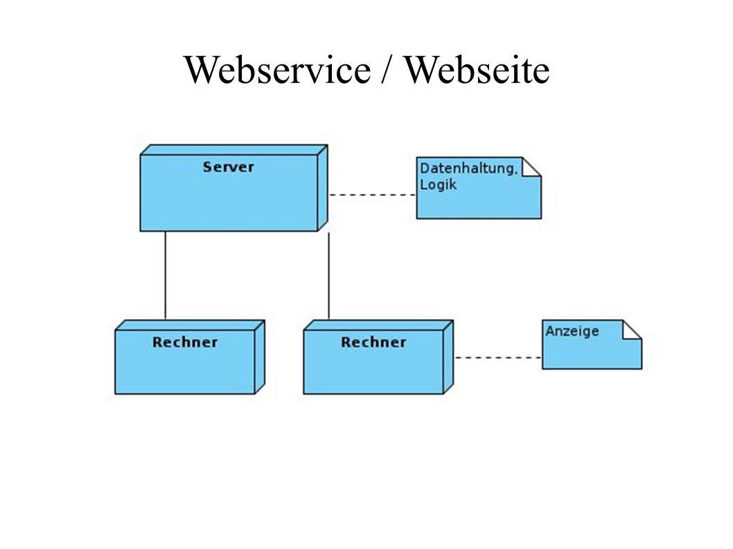 Webservice / Webseite
