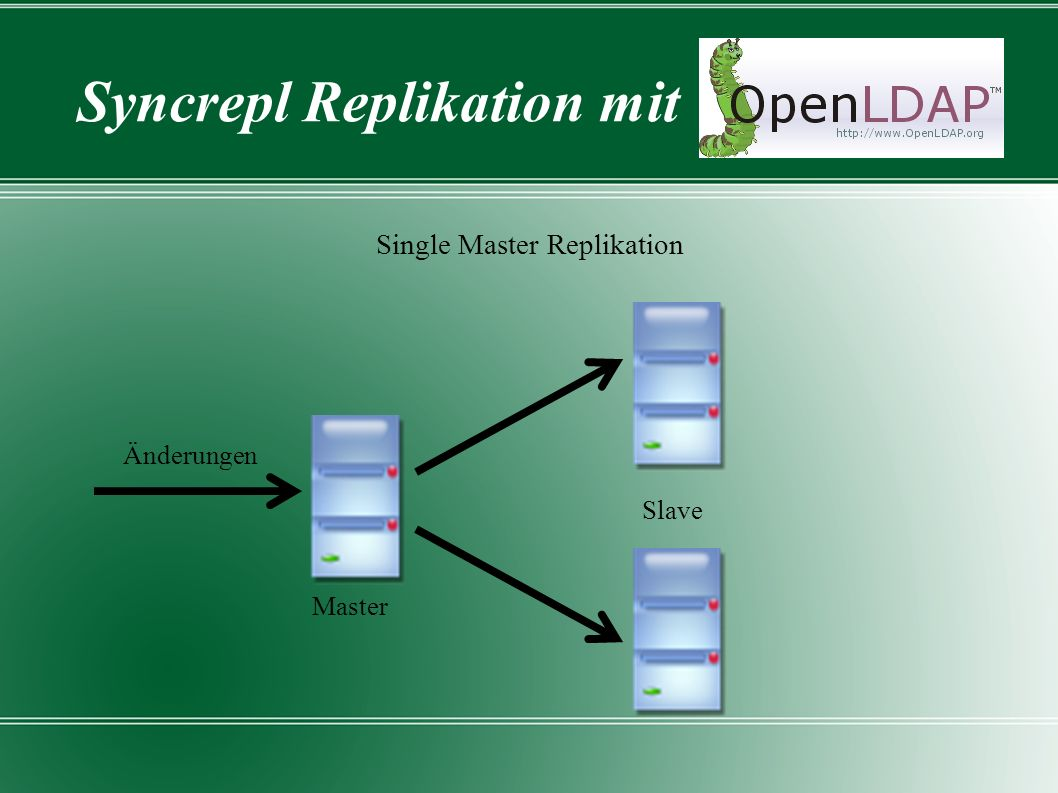 Syncrepl Replikation mit Single Master Replikation Änderungen Master Slave
