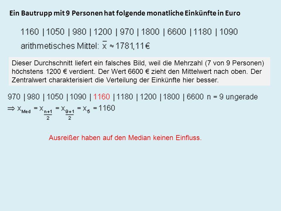 Ein Bautrupp mit 9 Personen hat folgende monatliche Einkünfte in Euro Dieser Durchschnitt liefert ein falsches Bild, weil die Mehrzahl (7 von 9 Personen) höchstens 1200 € verdient.