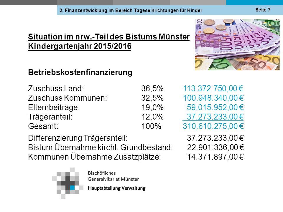 Situation im nrw.-Teil des Bistums Münster Kindergartenjahr 2015/2016 Betriebskostenfinanzierung Zuschuss Land: 36,5% 113.372.750,00 € Zuschuss Kommunen:32,5% 100.948.340,00 € Elternbeiträge:19,0% 59.015.952,00 € Trägeranteil:12,0% 37.273.233,00 € Gesamt:100% 310.610.275,00 € Differenzierung Trägeranteil: 37.273.233,00 € Bistum Übernahme kirchl.
