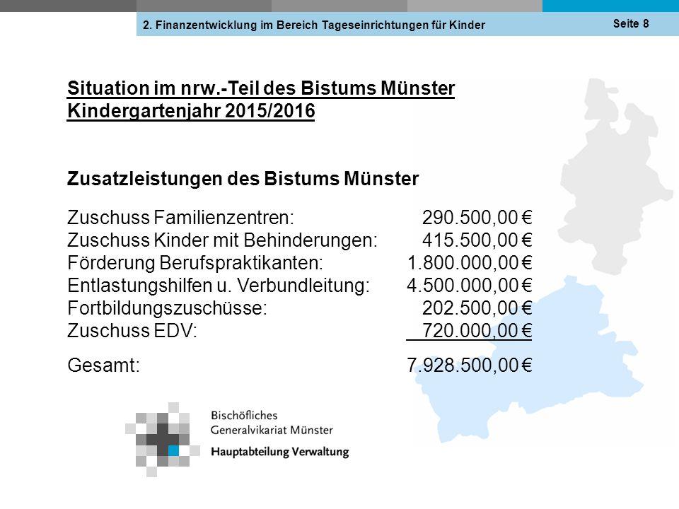 Situation im nrw.-Teil des Bistums Münster Kindergartenjahr 2015/2016 Zusatzleistungen des Bistums Münster Zuschuss Familienzentren: 290.500,00 € Zusc