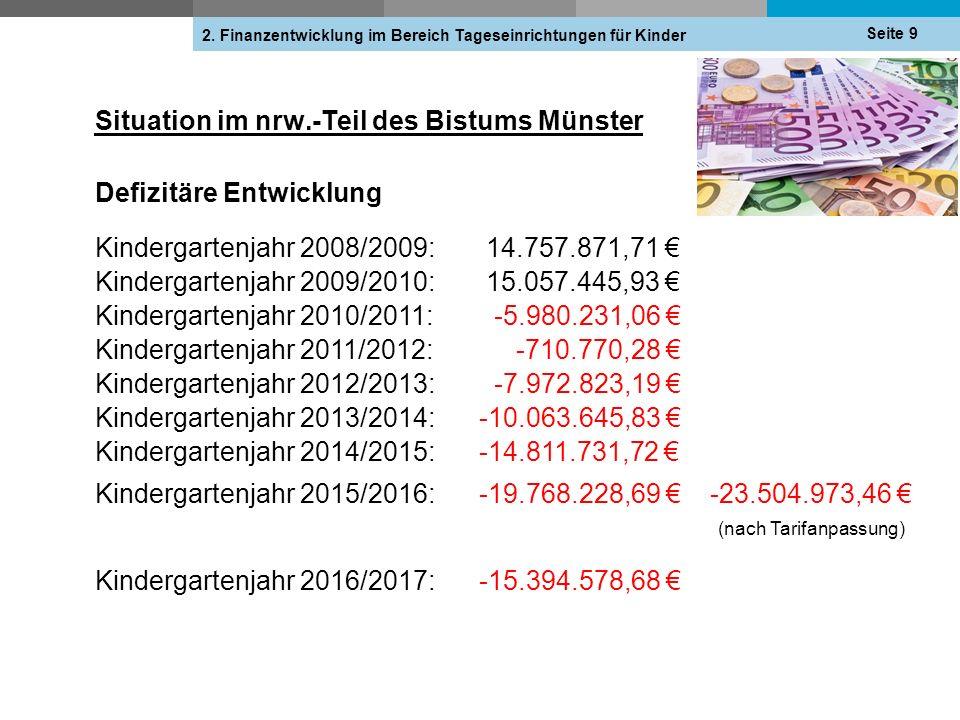 Situation im nrw.-Teil des Bistums Münster Defizitäre Entwicklung Kindergartenjahr 2008/2009: 14.757.871,71 € Kindergartenjahr 2009/2010: 15.057.445,93 € Kindergartenjahr 2010/2011: -5.980.231,06 € Kindergartenjahr 2011/2012: -710.770,28 € Kindergartenjahr 2012/2013: -7.972.823,19 € Kindergartenjahr 2013/2014:-10.063.645,83 € Kindergartenjahr 2014/2015:-14.811.731,72 € Kindergartenjahr 2015/2016:-19.768.228,69 € -23.504.973,46 € (nach Tarifanpassung) Kindergartenjahr 2016/2017:-15.394.578,68 € Seite 9 2.