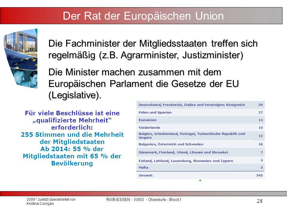 2009 * zuletzt überarbeitet von Kristina Corrigan RWB-ESSEN - WISO - Oberstufe - Block1 28 Der Rat der Europäischen Union Die Fachminister der Mitgliedsstaaten treffen sich regelmäßig (z.B.
