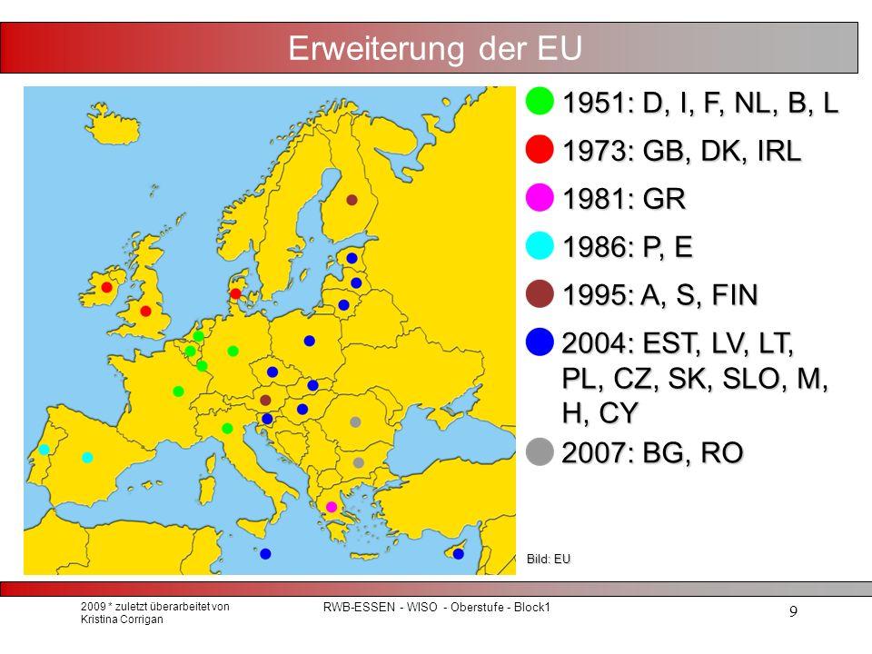 Wichtige Männer für Europa Bild: EU