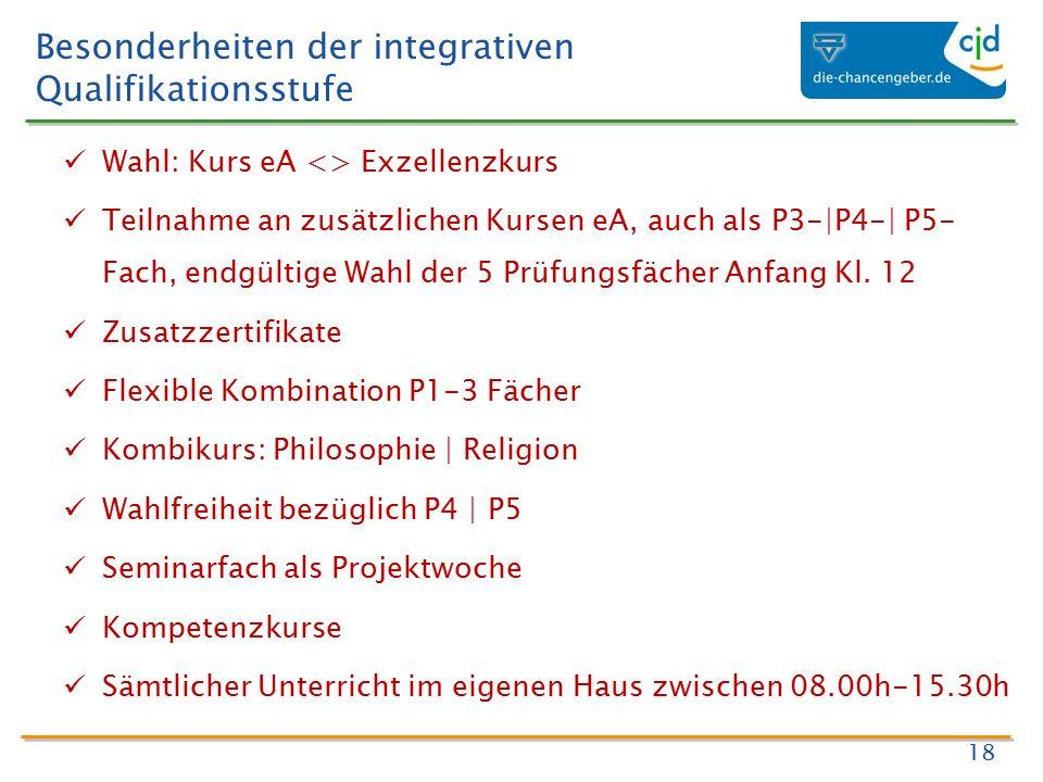 Besonderheiten der integrativen Qualifikationsstufe Wahl: Kurs eA <> Exzellenzkurs Teilnahme an zusätzlichen Kursen eA, auch als P3-|P4-| P5- Fach, endgültige Wahl der 5 Prüfungsfächer Anfang Kl.
