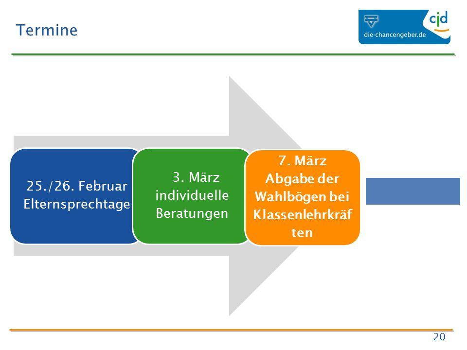 Termine 20 25./26. Februar Elternsprechtage 3. März individuelle Beratungen 7.