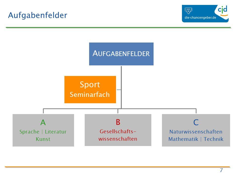 Aufgabenfelder 7 A UFGABENFELDER A Sprache | Literatur Kunst B Gesellschafts- wissenschaften C Naturwissenschaften Mathematik | Technik Sport Seminarfach