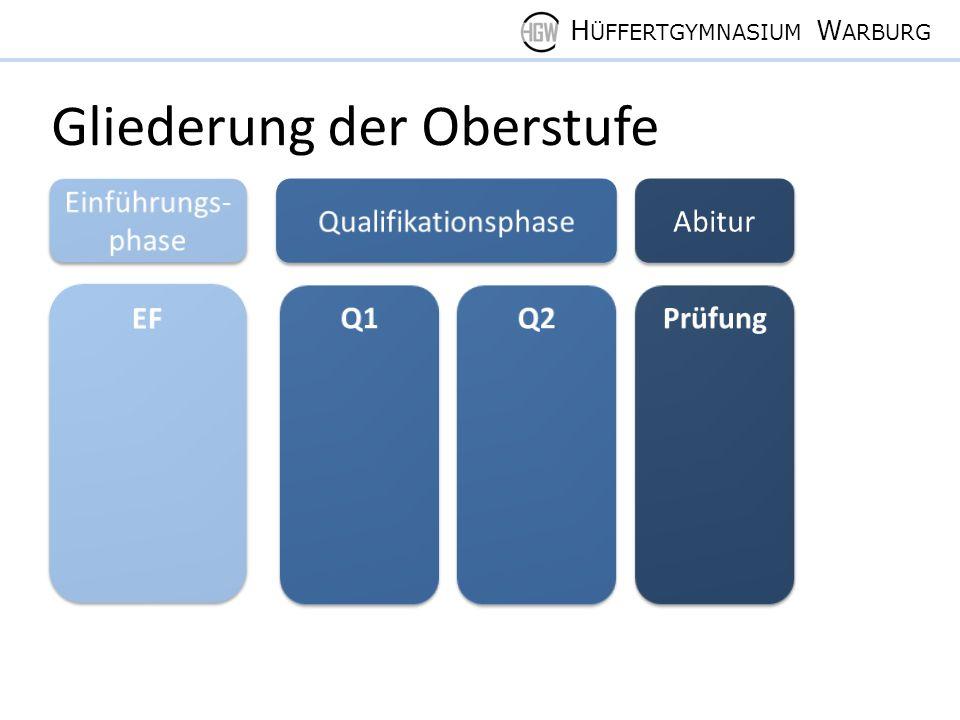 H ÜFFERTGYMNASIUM W ARBURG Gliederung der Oberstufe