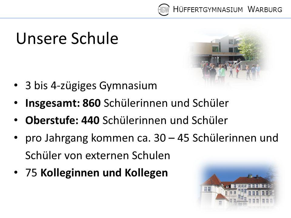 H ÜFFERTGYMNASIUM W ARBURG Unsere Schule 3 bis 4-zügiges Gymnasium Insgesamt: 860 Schülerinnen und Schüler Oberstufe: 440 Schülerinnen und Schüler pro Jahrgang kommen ca.