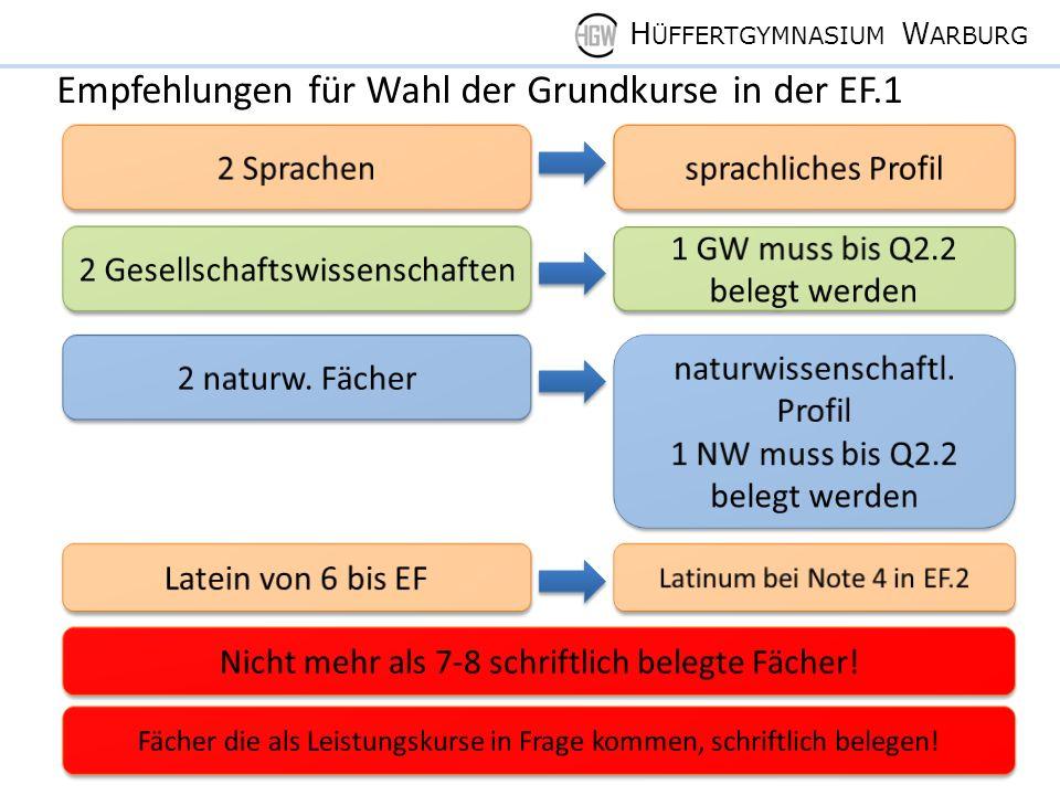 H ÜFFERTGYMNASIUM W ARBURG Empfehlungen für Wahl der Grundkurse in der EF.1