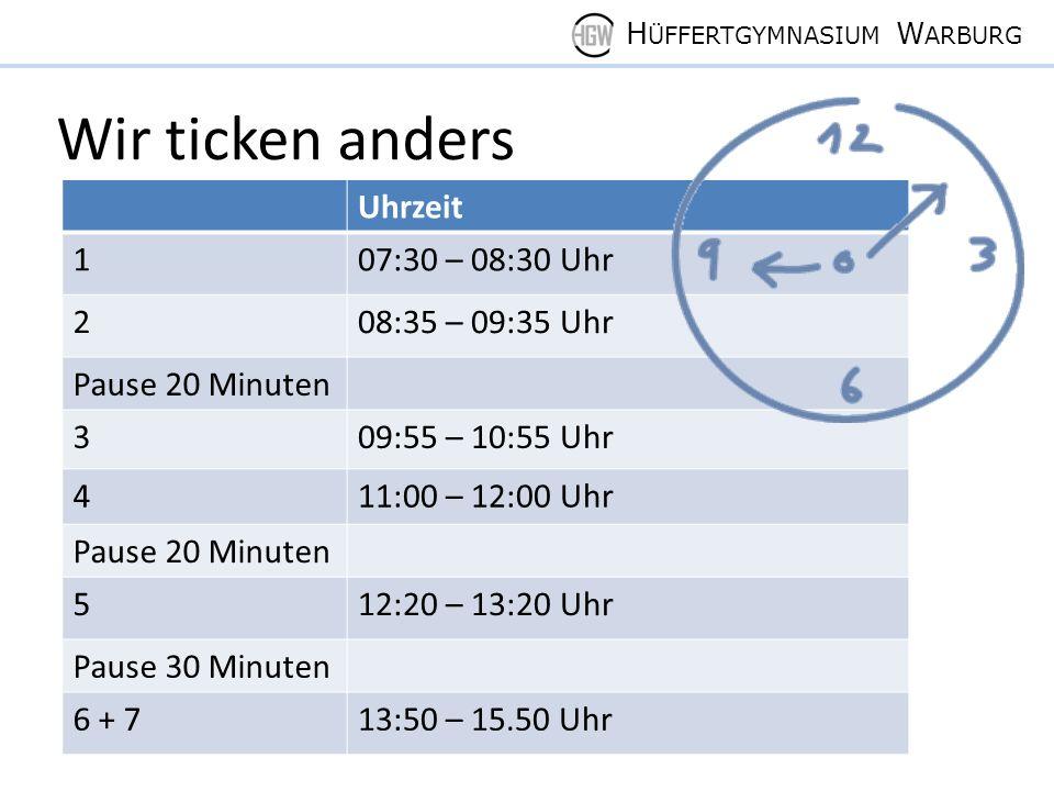 H ÜFFERTGYMNASIUM W ARBURG Wir ticken anders Uhrzeit 107:30 – 08:30 Uhr 208:35 – 09:35 Uhr Pause 20 Minuten 309:55 – 10:55 Uhr 411:00 – 12:00 Uhr Pause 20 Minuten 512:20 – 13:20 Uhr Pause 30 Minuten 6 + 713:50 – 15.50 Uhr