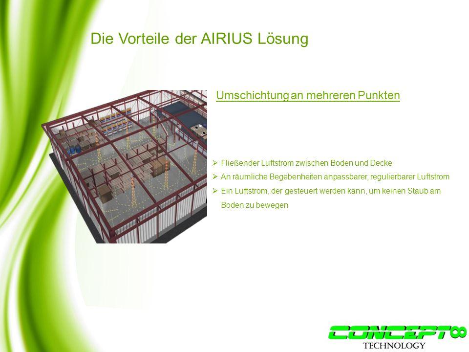Die Vorteile der AIRIUS Lösung Umschichtung an mehreren Punkten  Fließender Luftstrom zwischen Boden und Decke  An räumliche Begebenheiten anpassbarer, regulierbarer Luftstrom  Ein Luftstrom, der gesteuert werden kann, um keinen Staub am Boden zu bewegen