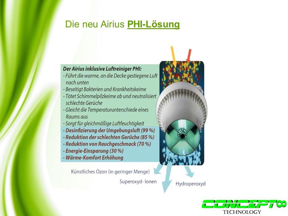 Die neu Airius PHI-Lösung