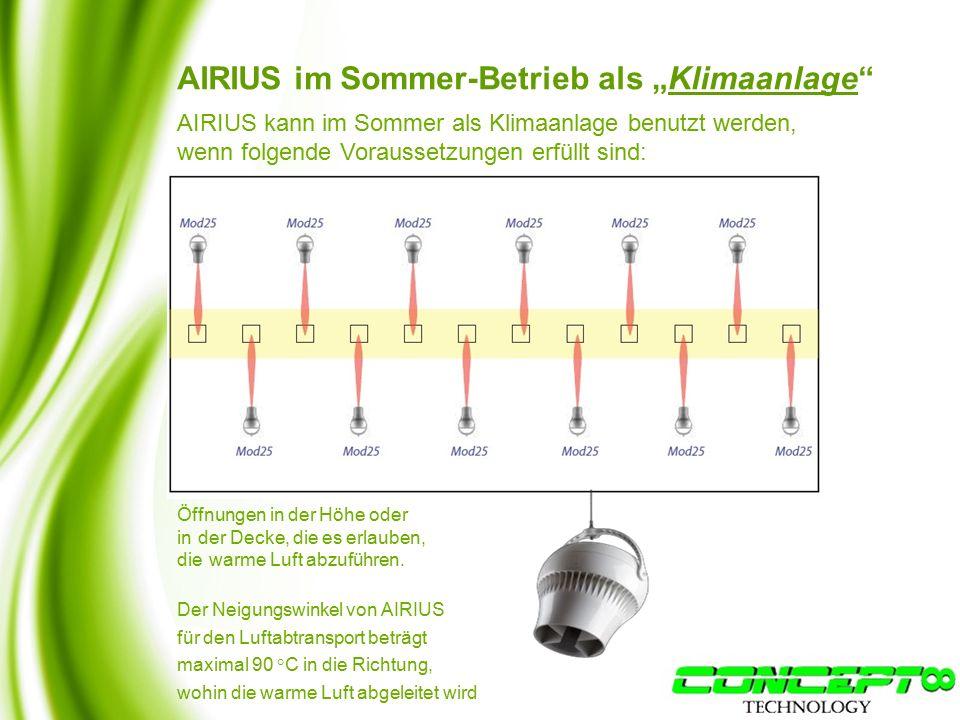"""AIRIUS im Sommer-Betrieb als """"Klimaanlage AIRIUS kann im Sommer als Klimaanlage benutzt werden, wenn folgende Voraussetzungen erfüllt sind: Öffnungen in der Höhe oder in der Decke, die es erlauben, die warme Luft abzuführen."""