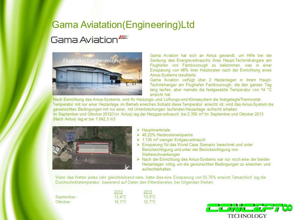 Gama Aviatation(Engineering)Ltd Gama Aviation hat sich an Airius gewandt, um Hilfe bei der Senkung des Energieverbrauchs ihres Haupt-Technikhangars am Flughafen von Farnbourough zu bekommen, was in einer Einsparung von 48% ihrer Heizkosten nach der Einrichtung eines Airius-Systems resultierte.