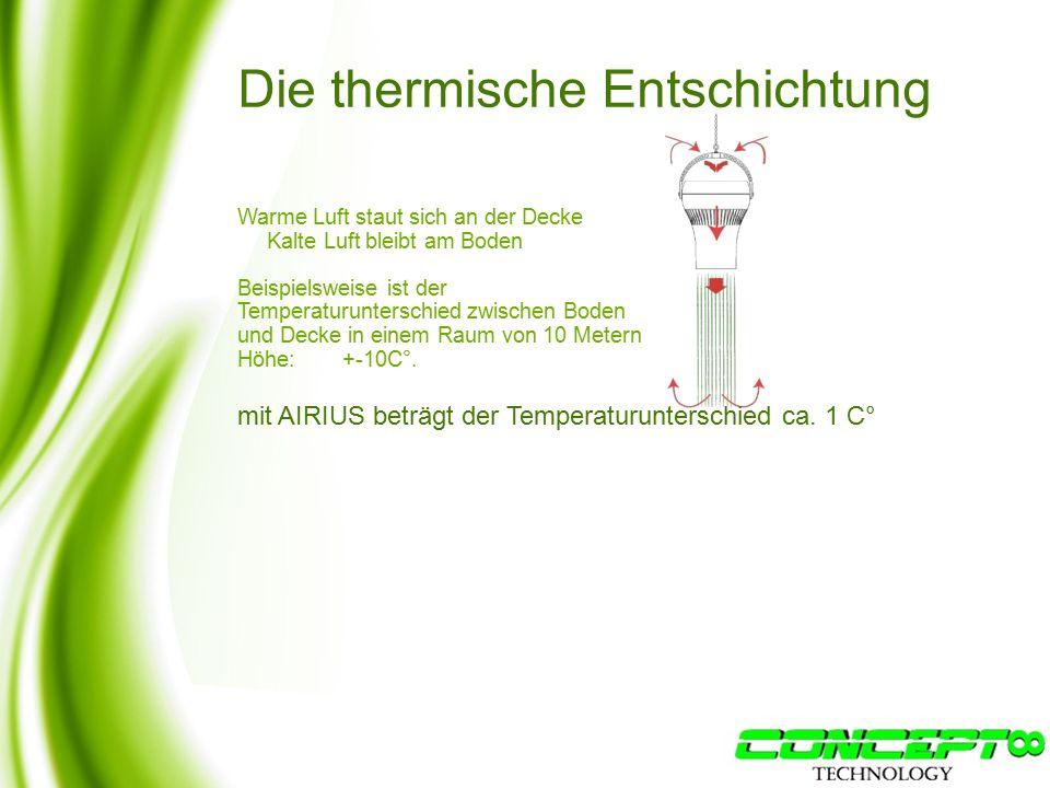 Die thermische Entschichtung Warme Luft staut sich an der Decke Kalte Luft bleibt am Boden Beispielsweise ist der Temperaturunterschied zwischen Boden und Decke in einem Raum von 10 Metern Höhe:+-10C°.