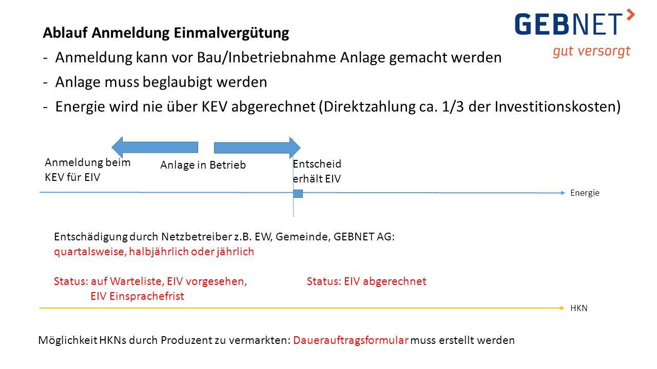 Ablauf Anmeldung Einmalvergütung -Anmeldung kann vor Bau/Inbetriebnahme Anlage gemacht werden -Anlage muss beglaubigt werden -Energie wird nie über KE
